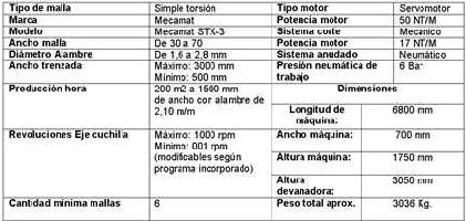 maquinaria transformación de alambre_máquina simple